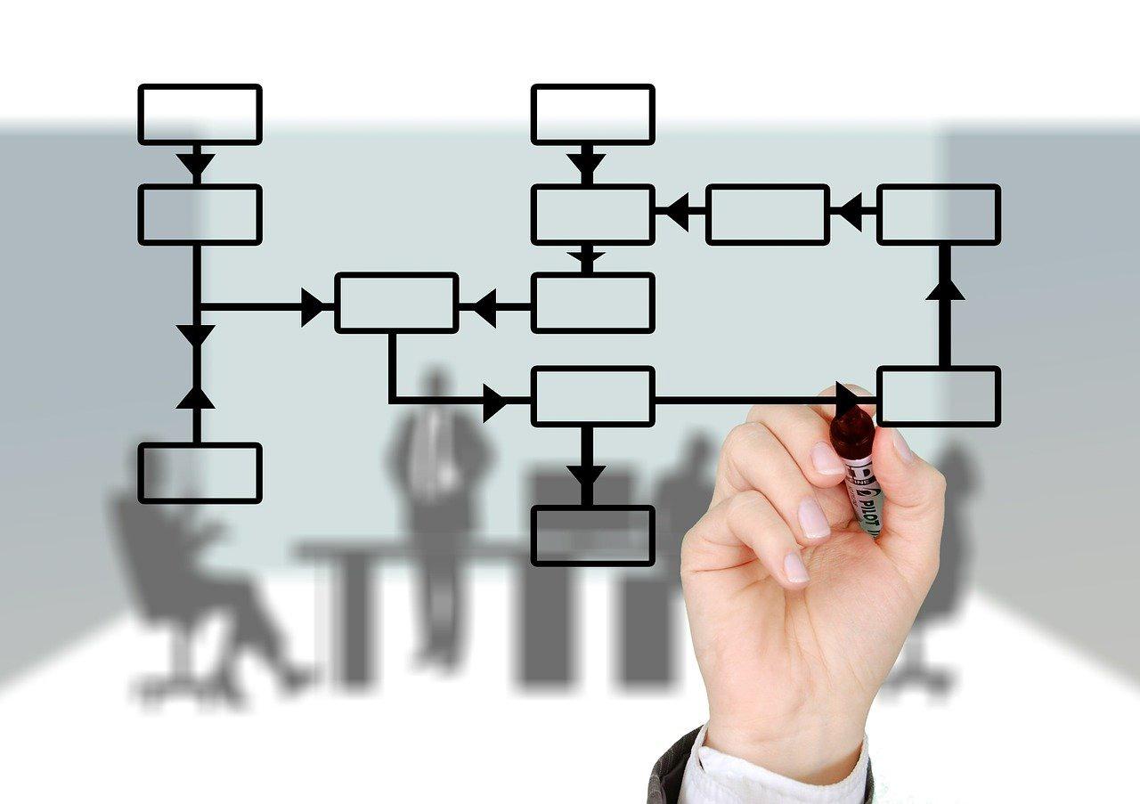 Comment créer un organigramme d'entreprise ?