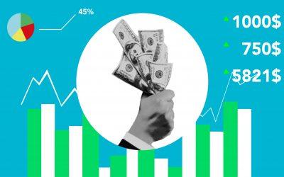 Pourquoi investir en Bourse en 2021?