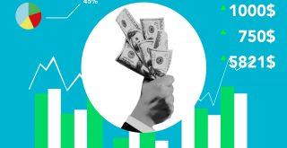 investir en bourse en 2021
